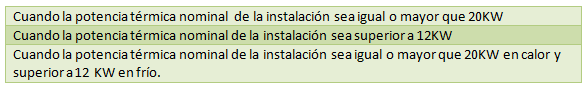 Ìnstalacion termica completa