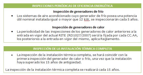 Inspecciones eficiencia energetica